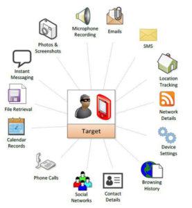 como eliminar malware do iphone