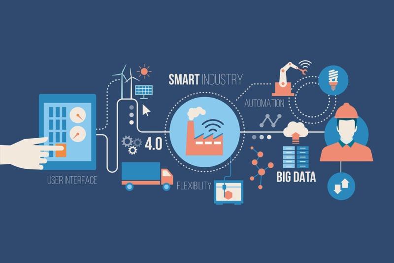O que é IoT Industrial?